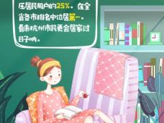 浙江人民用电省钱攻略,浙江电力年度账单告诉你